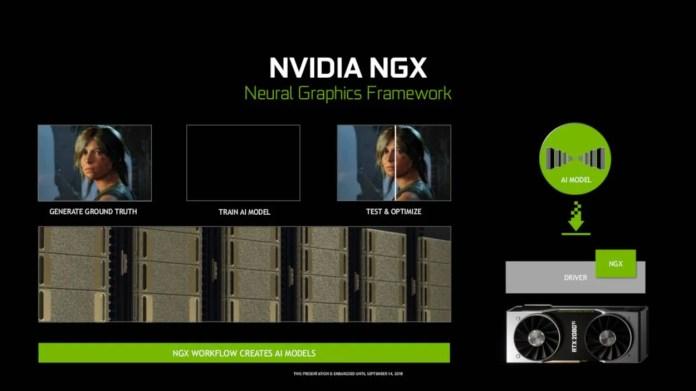 Nvidia DLSS le deep learning en action