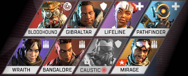 Les classes - Apex Legends Personnage
