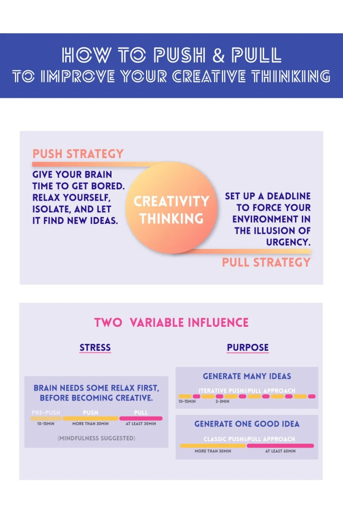 Infographic on how to unlock creative thinking through boredom