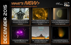 What's New? December 2015