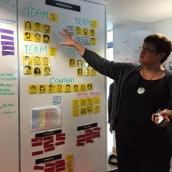 Persis Howe zeigt uns wie Ihr Scrum-Team bei GDS, dem Digitaldienst von gov.uk aufgestellt ist. Ich finde bei Content wäre noch Platz für ein Bildchen von mir ;-)