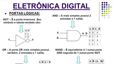 ele_digital