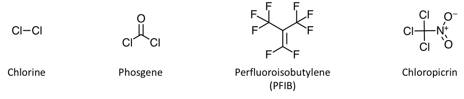 The figure shows the structures of four choking agents: chlorine, phosgene, perfluoroisobutylene (PFIB), and chloropicrin.