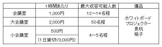 会議室料金表_20160210