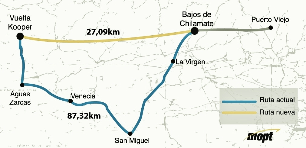 How The New Chilamate Vuelta Kooper Highway Will Save You Time (To/From La Fortuna/Arenal)