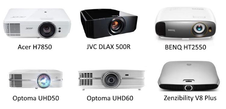 Best 4k Projectors