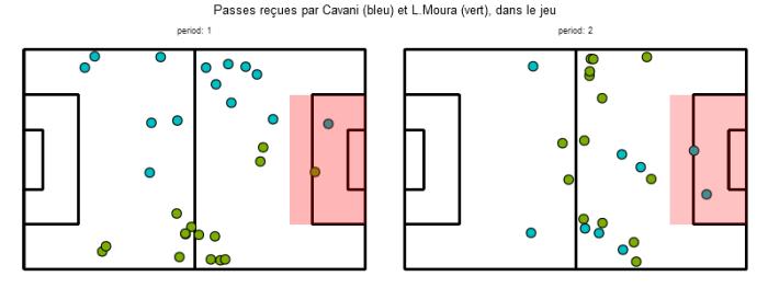 cavani_lucas