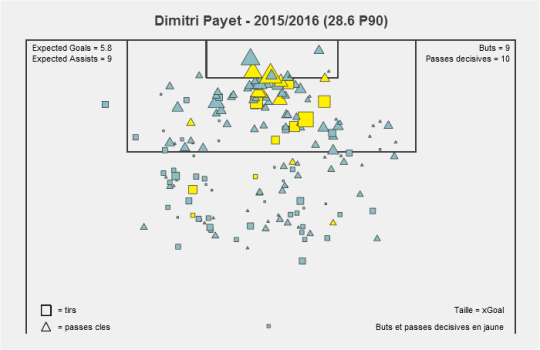 payet_map