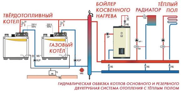 Схема подключения газового и твердотопливного котла