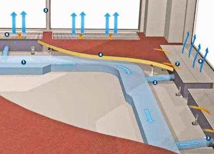 Система конвекторов в полу