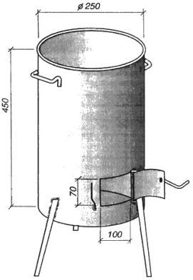 печь для казана из трубы
