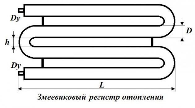 змеевиковый регистр