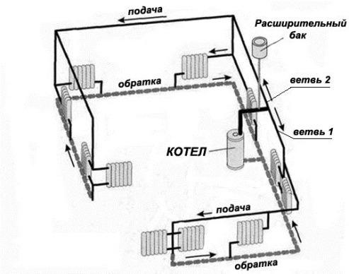 верхняя разводка тупиковой отопительной системы