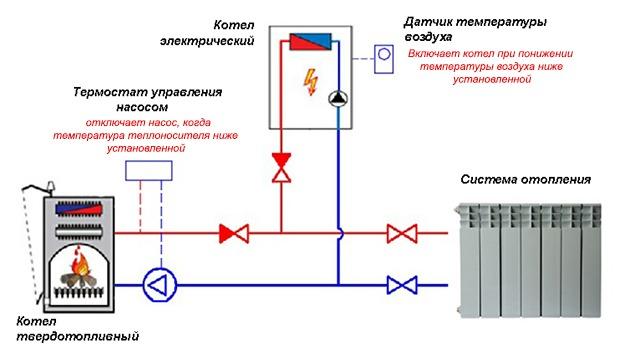 схема монтажа разных теплогенераторов
