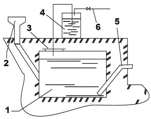 чертеж агрегата получения биогаза