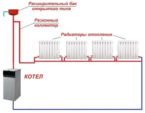 отопительная система с разгонным коллектором