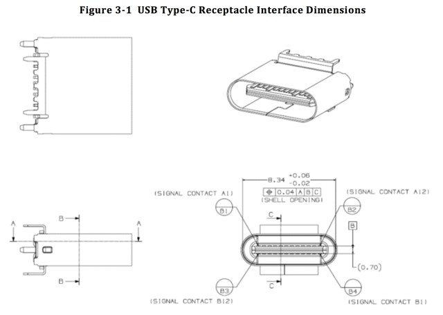USB Type-C Receptacle Interface Dimensions