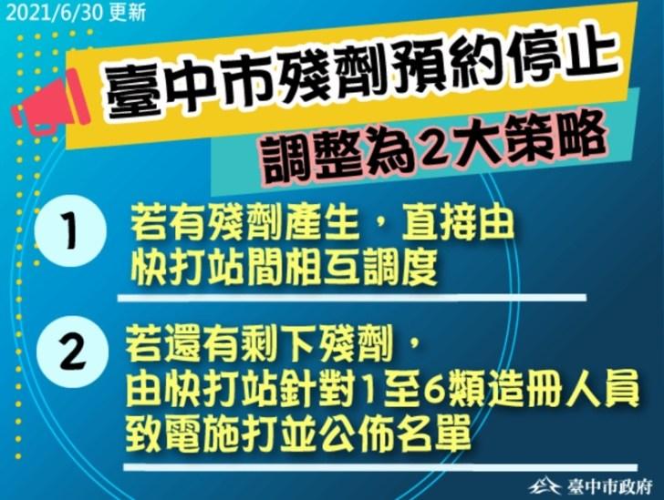 20210701091829 81 - 台中市公布疫苗殘劑施打預約方式!預約官網明天上線!