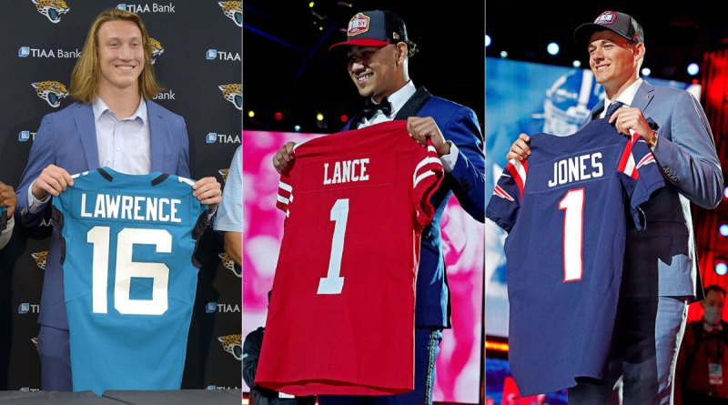 Top Five Rookie Quarterbacks To Draft In Fantasy Football