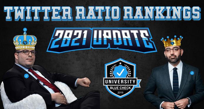 Blue Check University: 2021 Ratio Rankings Update