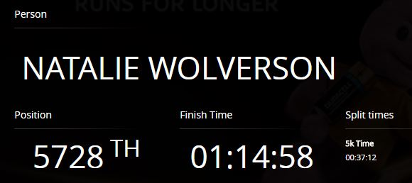 Finishing Time