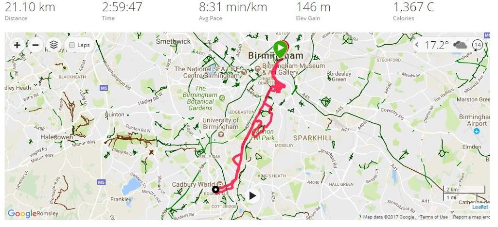 Birmingham Half Marathon Map