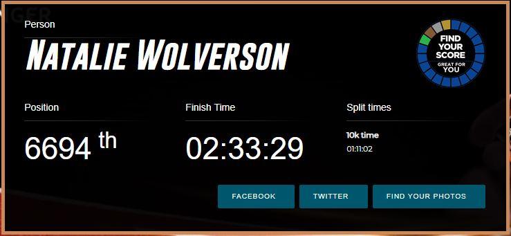Birmingham Half Marathon Official Time