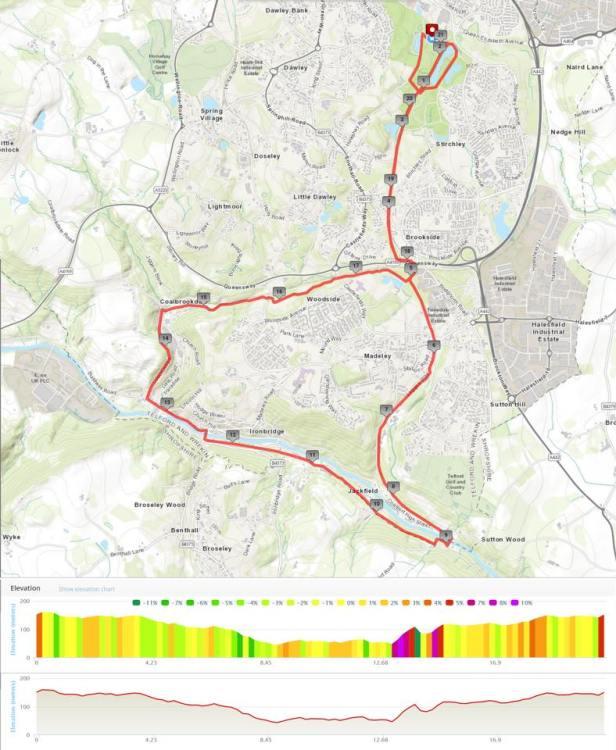 Ironbridge Half Marathon Route