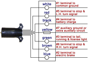 trailer wiring diagram with brakes - Wiring Diagram