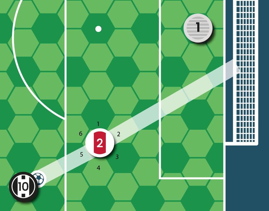 deflection-goal