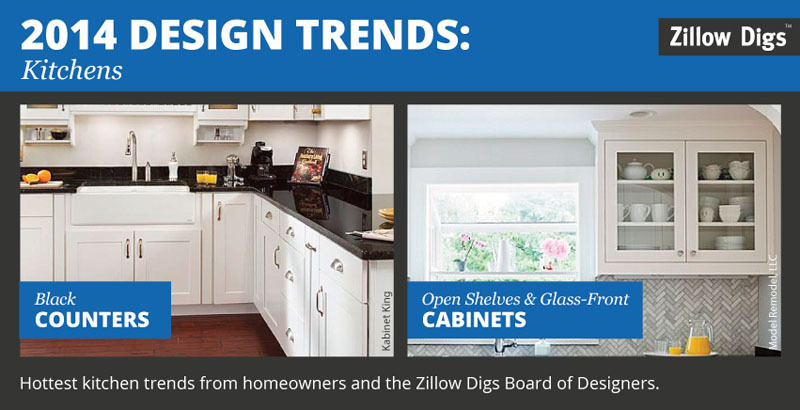 ZILLOW, INC. POSTER