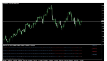 Indicators forex market