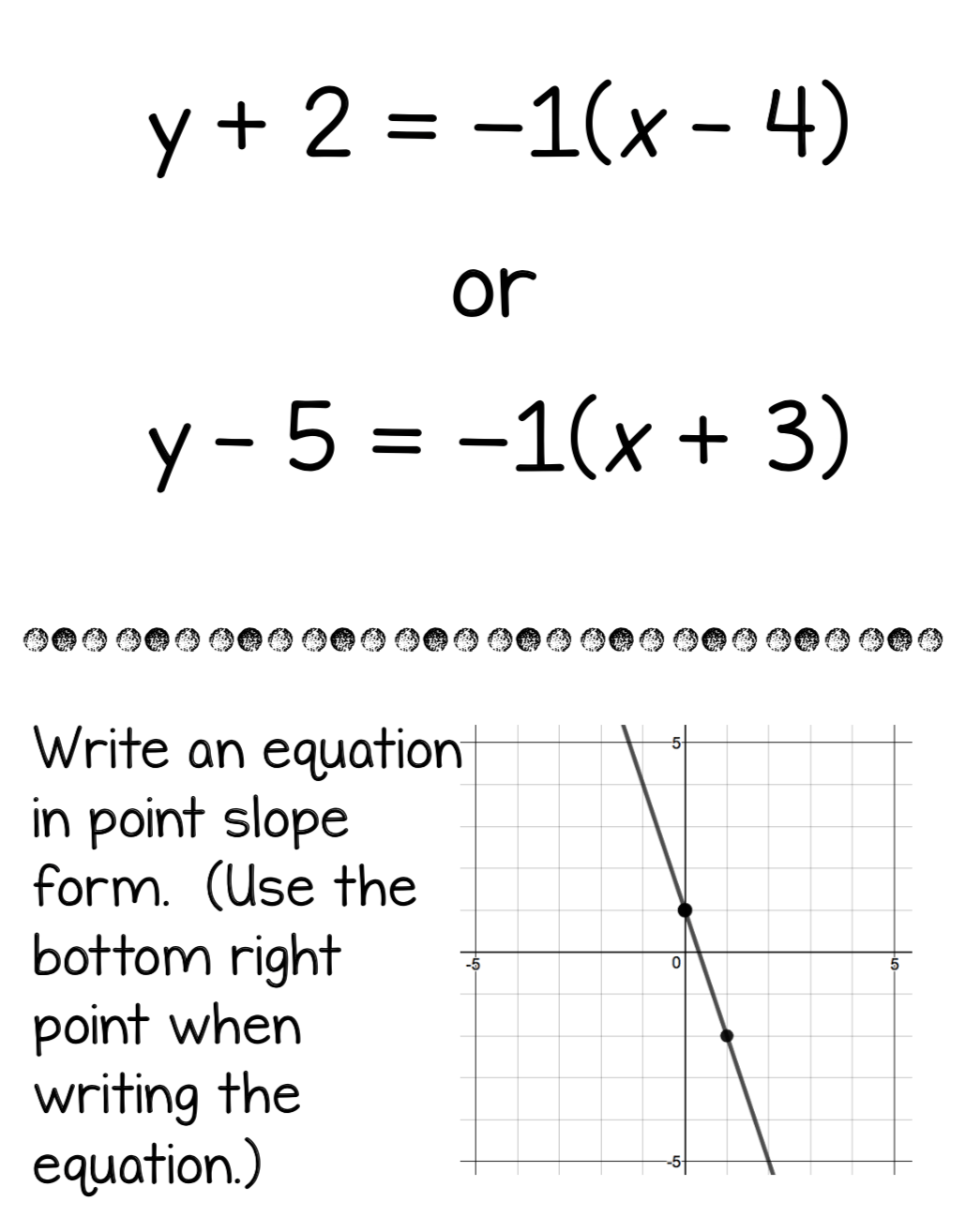 8th Grade Unit 3 Functions Part 3 Point Slope Form