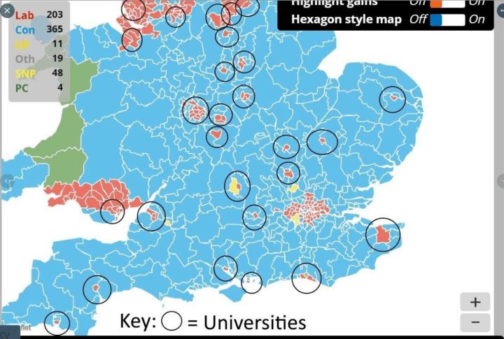 University Red List