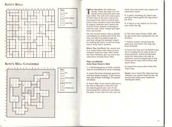 Map of Kuto's Well from the hintbook.