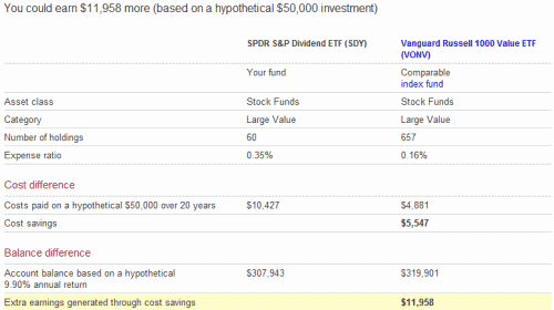 mutual fund costs
