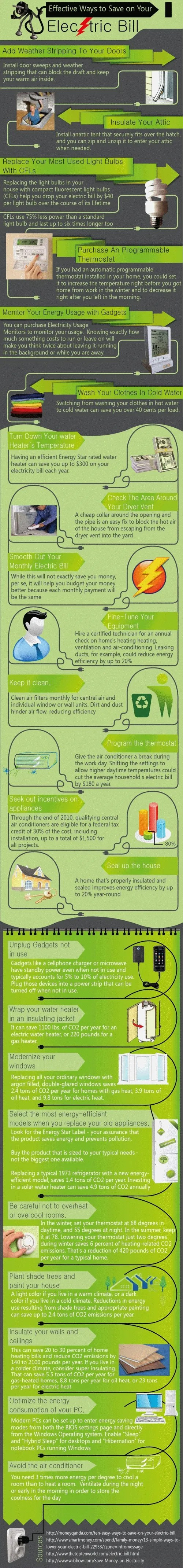 electric bill tips