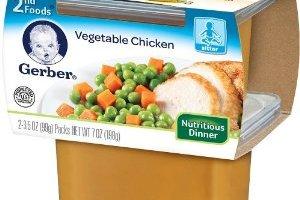 Food Lion Best Deals – Apr 06 – Apr 12