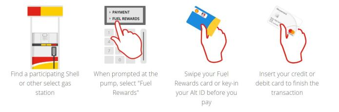 we can make sure to do the deal with our linked mastercard at the store make sure to purchase a shell gas card for the deal and rack up more savings - Shell Gas Rewards Card