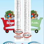 Grocery Stores Tussle in Tennessee