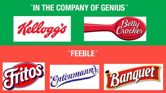 graphic relating to Unilever Printable Coupons identify Bait-and-Substitute Producers Urged in the direction of Supply Additional Printable Coupon codes