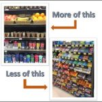 Survey Claims Most Shoppers Want Healthier Checkouts – But Do They?