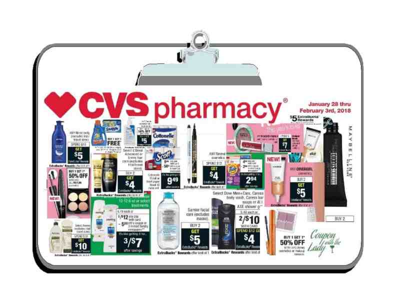 CVS Deal Breakdowns for the Sale Starting 1/28/18!