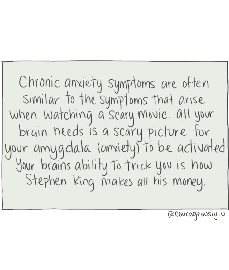 Quote on how your brain is tricking you by creating chronic anxiety symptoms