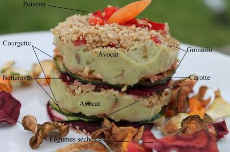 ronde des légumes