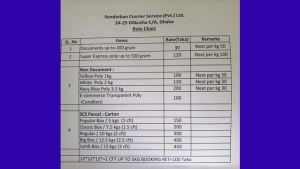 Sundarban Courier Service Rate Chart