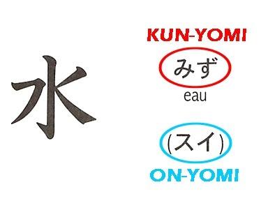 Kanji eau