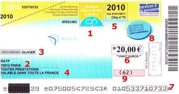 Ticket CESU
