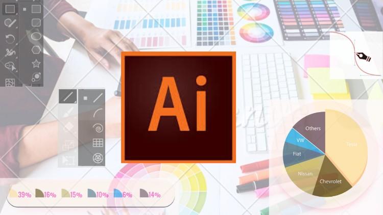 Adobe Illustrator CC Basics Masterclass with a Pie Chart.