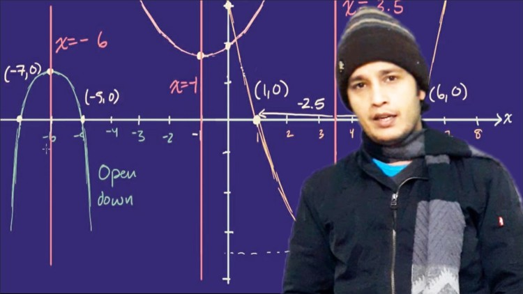 Learn Quadratic Equations and Functions